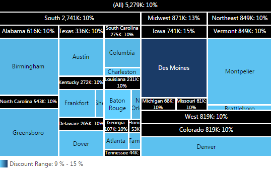 treemap sales by region dashboard