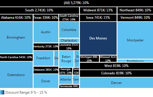 treemap sales by region dashboard