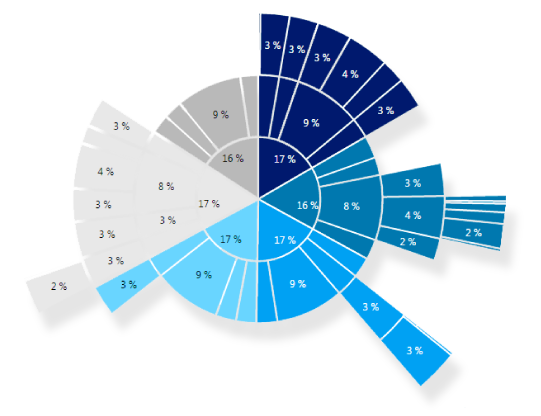 how to add heading field power bi data visualisation