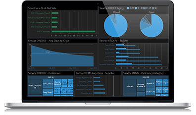 Our Dashboards are Powerful and Customizable