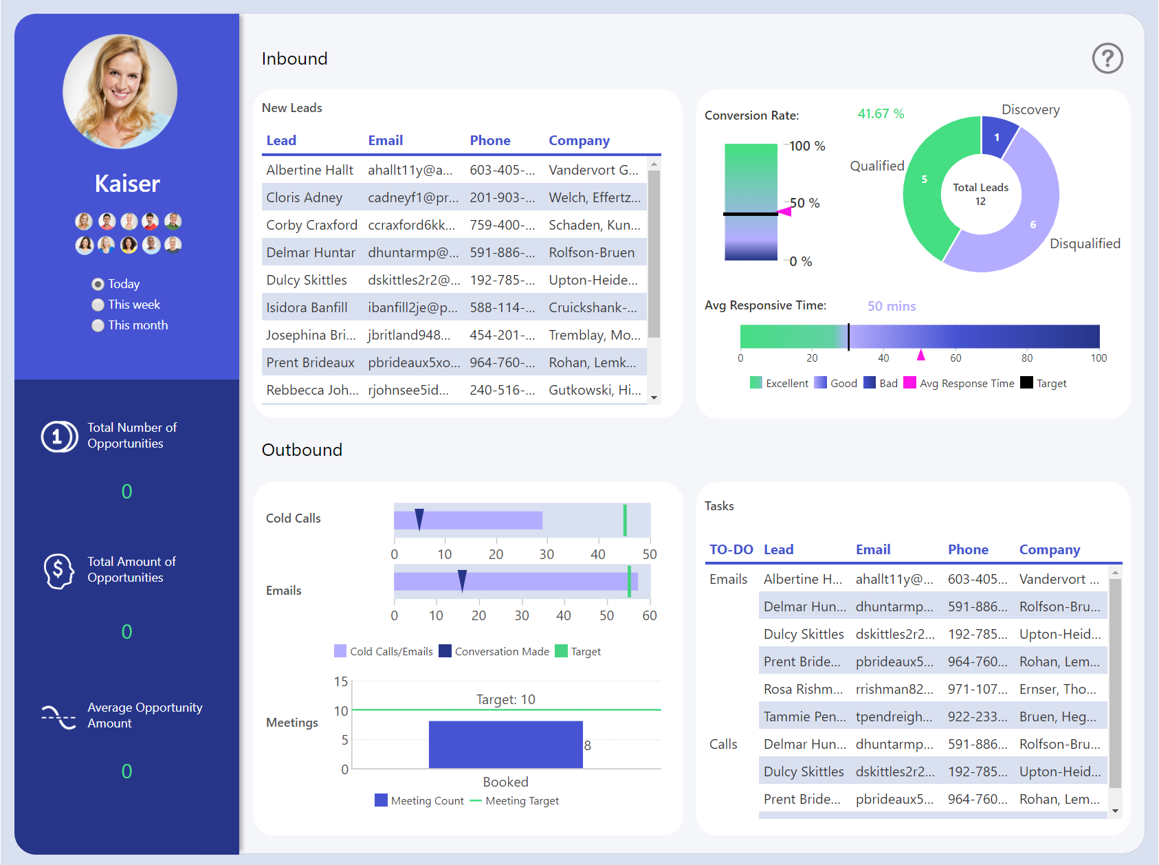 Individual Sales Performance Dashboard