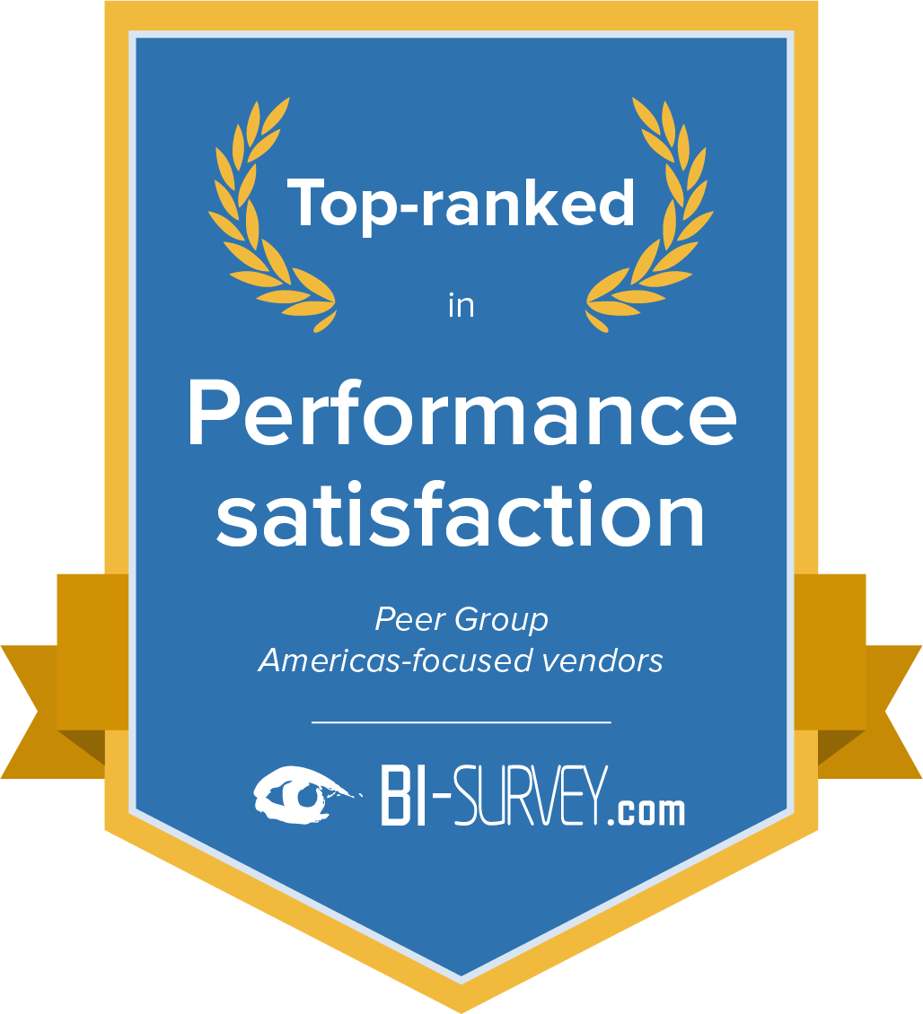 Americas Performance Satisfaction
