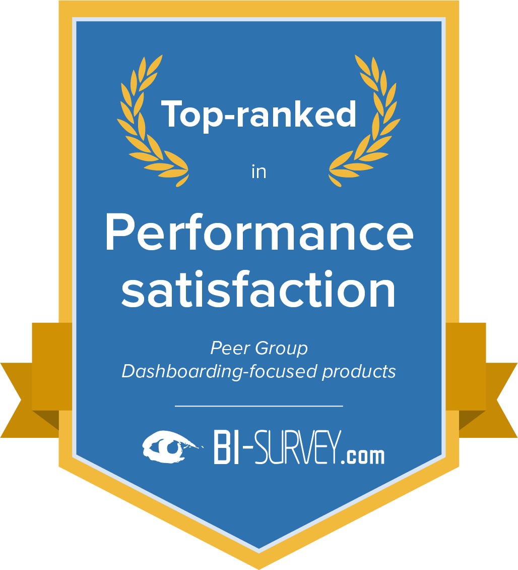 Dashboarding Performance Satisfaction