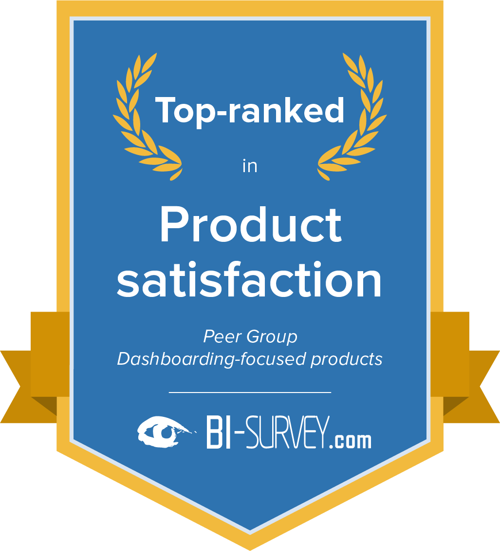 Dashboarding Product Satisfaction