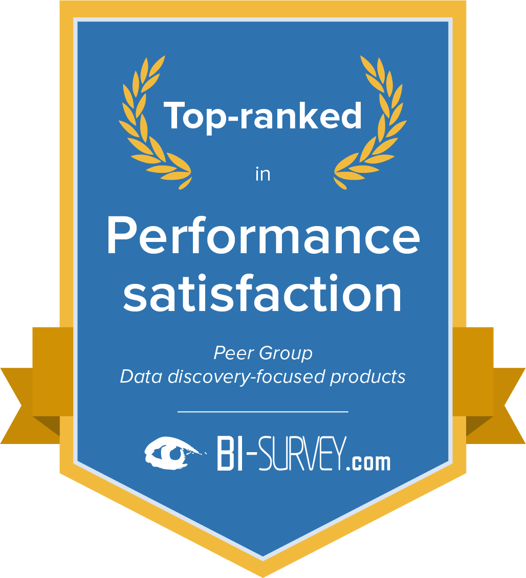 Data Discovery Performance Satisfaction