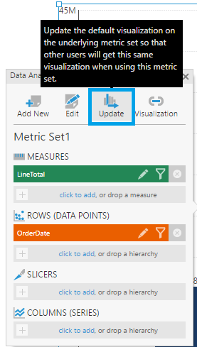 Updating the default visualization for the underlying metric set