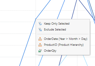 Use the context menu to exclude a set of data points