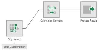 Calculated Element Transform