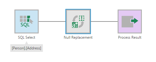 Transform - Null Replacement