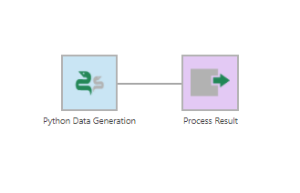 The Python Data Generation transform is added