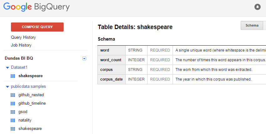 Project has a dataset with a copy of the shakespeare dataset