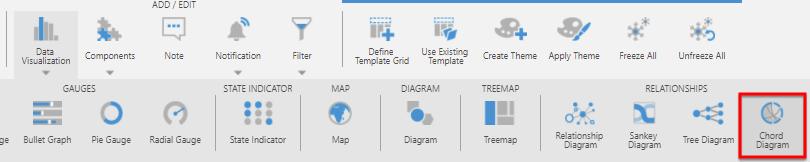 Using A Chord Diagram Data Visualizations Documentation