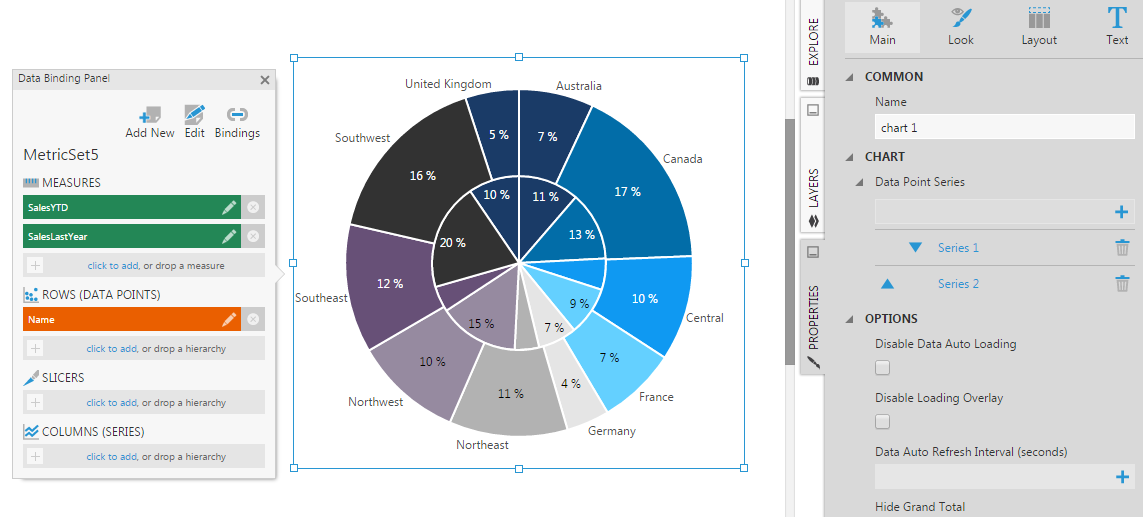 Using A Pie Chart Data Visualizations Documentation Learning