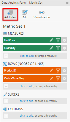 Add a new metric set