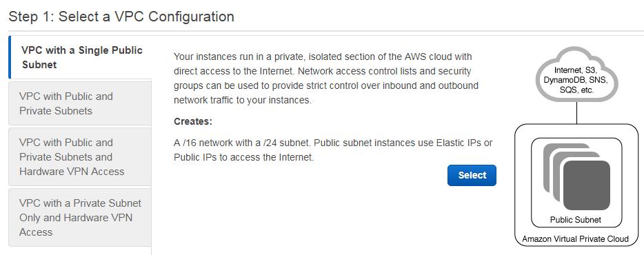 Deploying Dundas BI on AWS | Installation | Documentation
