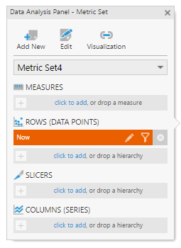Data Analysis Panel - Metric Set
