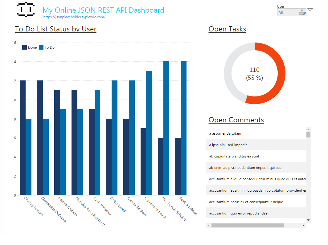 Connecting to JSON Data in Dundas BI | Blog