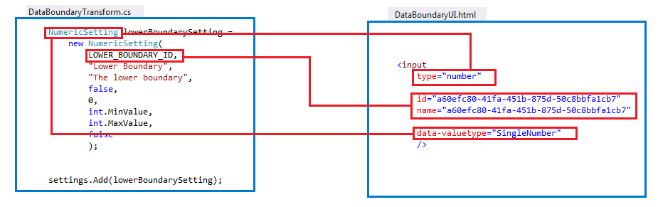 Data boundary numeric setting as input