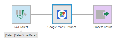 Add the Google Maps Distance transform to the data cube