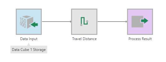 Add the Travel Distance transform to the data cube