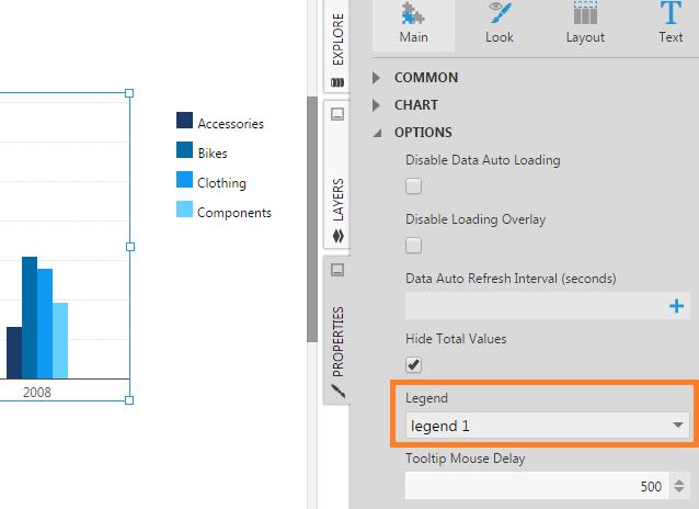 Adding a legend | Data Visualizations | Documentation | Learning
