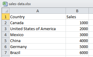Excel Data For Connecting To A Map