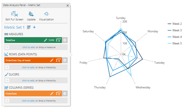 New radar chart settings