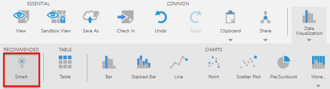 Select the Smart data visualization from the toolbar
