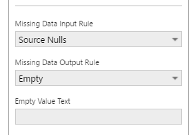 Missing Data Rule