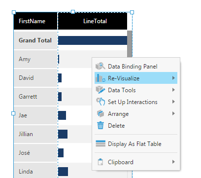 Context menu for a table column