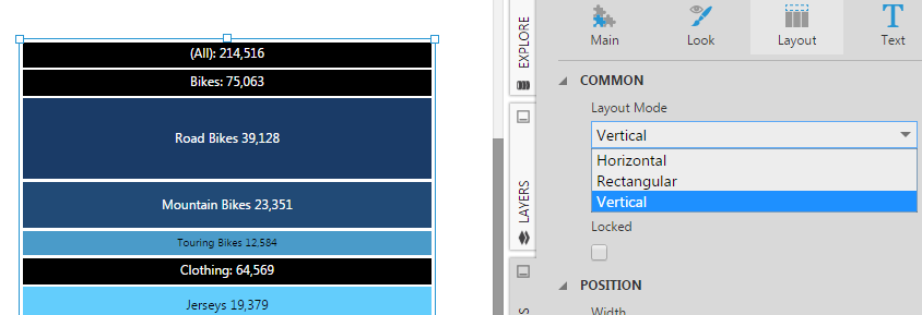 Vertical layout mode for a treemap