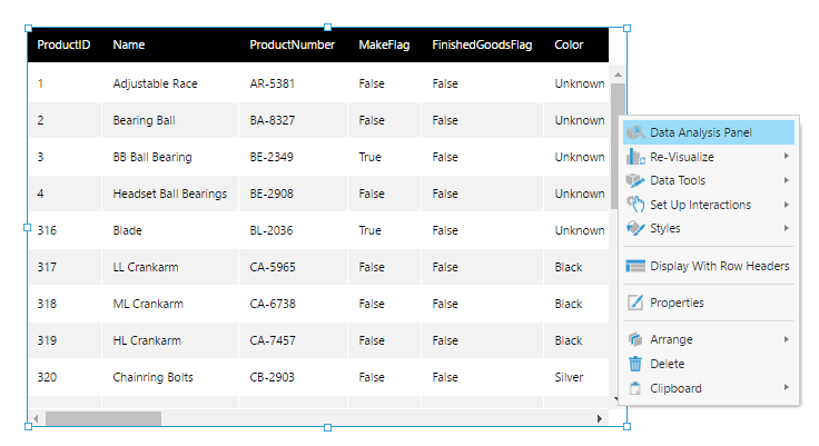 Change the data retrieval format for a metric set – Data Analysis Format