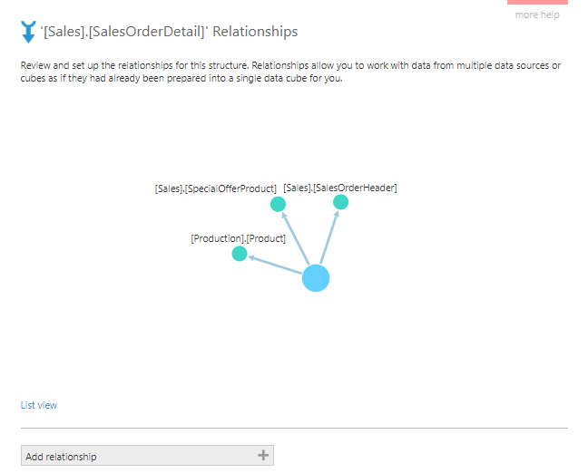 A user-defined relationship is added to the diagram