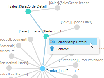 Right-click a node to view the relationship details