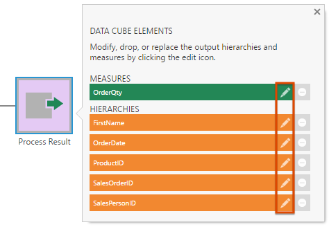 Edit Data Cube Output Element