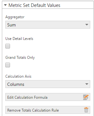 Custom total options