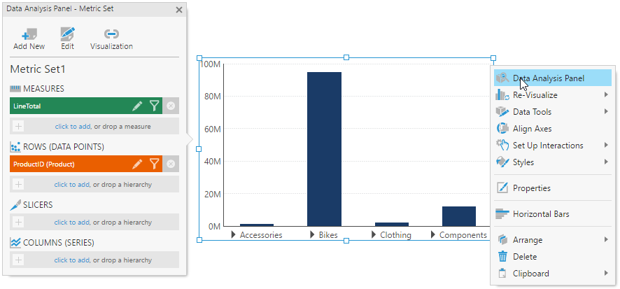 Right-click on a data visualization to open its Data Analysis Panel