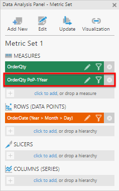 Period over period is added as a second measure to the metric set