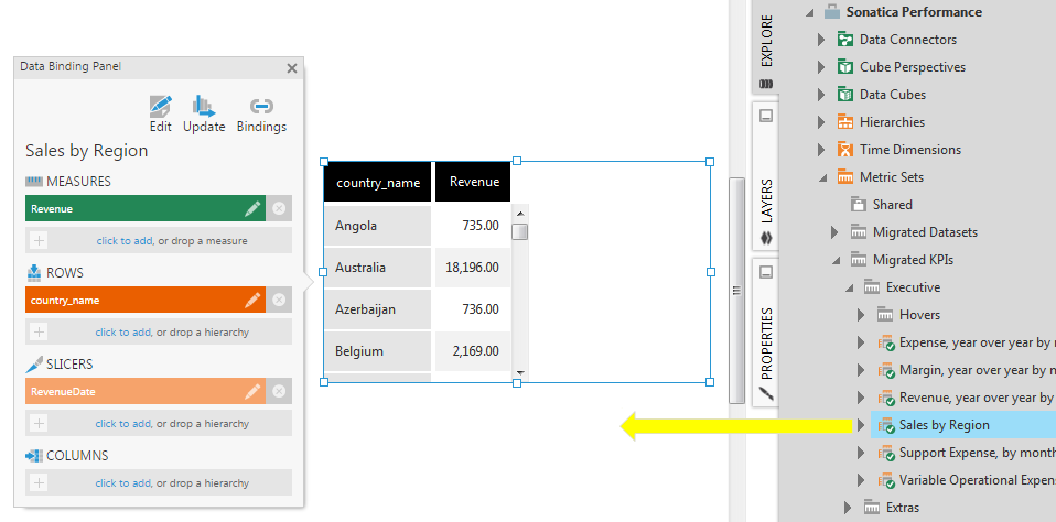 Drag a migrated KPI (metric set) to the canvas