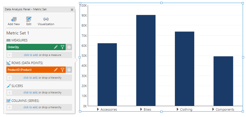 Dashboard 1 with bar chart showing OrderQty by Product