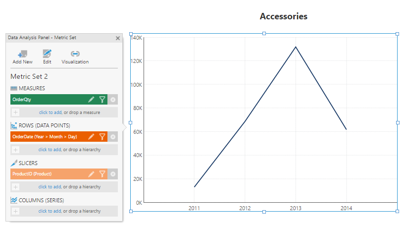 Dashboard 2 with line chart showing OrderQty by Date and filtered by Product