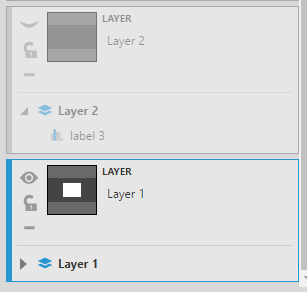 Making Layer 1 the active layer