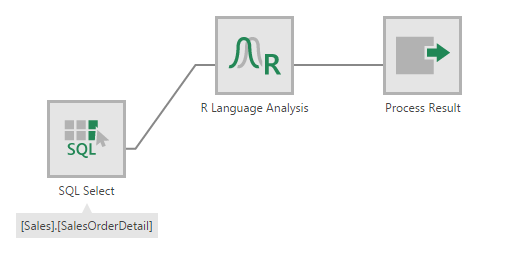 Transform - R Language Analysis