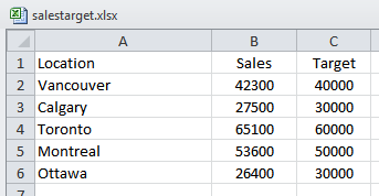 Input data: Excel sheet