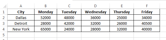 Input Data: Excel sheet with 6 columns