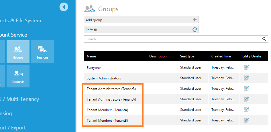 Editing the Tenant Administrators group