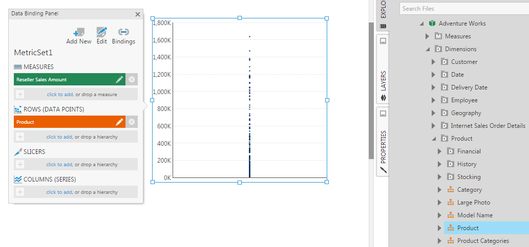 Add a Product hierarchy to create a strip plot