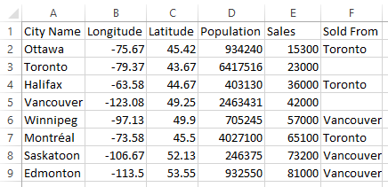 Excel spreadsheet with location and measure data