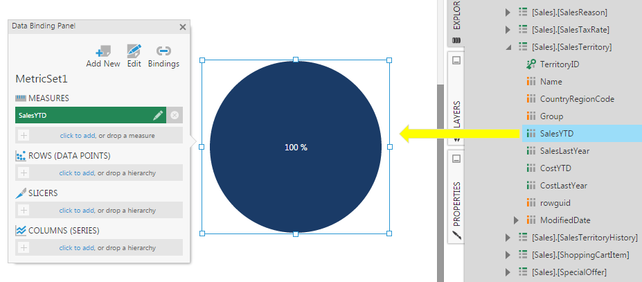 Drag a measure column onto the empty pie chart