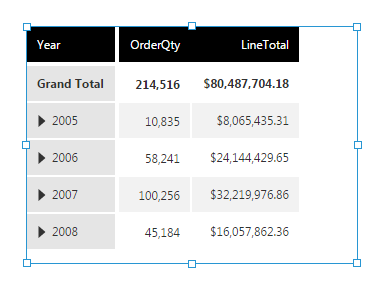 Hide a column   How-To   Data Visualizations   Documentation